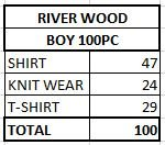 RIVER WOOD FIÚ MIX - 4,40 €/DB-TÓL