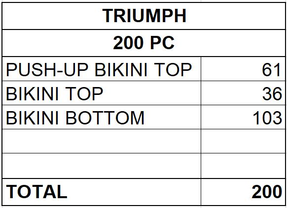 TRIUMPH PLAVKY - OD 2,75  EUR/ KS.